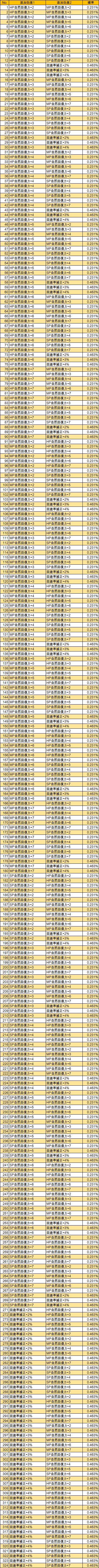 T15-2 T-敏捷(LV285)
