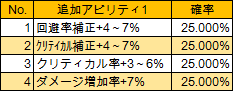 T5-1 G-失われた魂(LV285)
