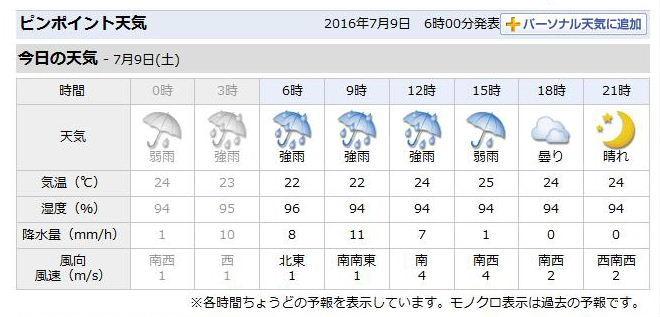 20160709天気