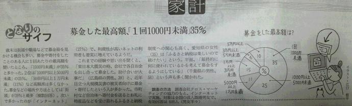 160614募金