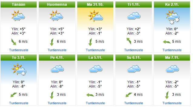 フィンランド南部 天気予報