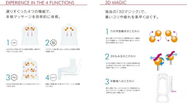 ドクターエア 3Dマッサージシート 4つ機能・3Dマジック