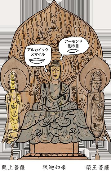 釈迦三尊像~神秘の微笑み~