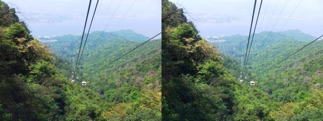 宮島ロープウェー 榧谷駅~紅葉谷駅②(平行法)