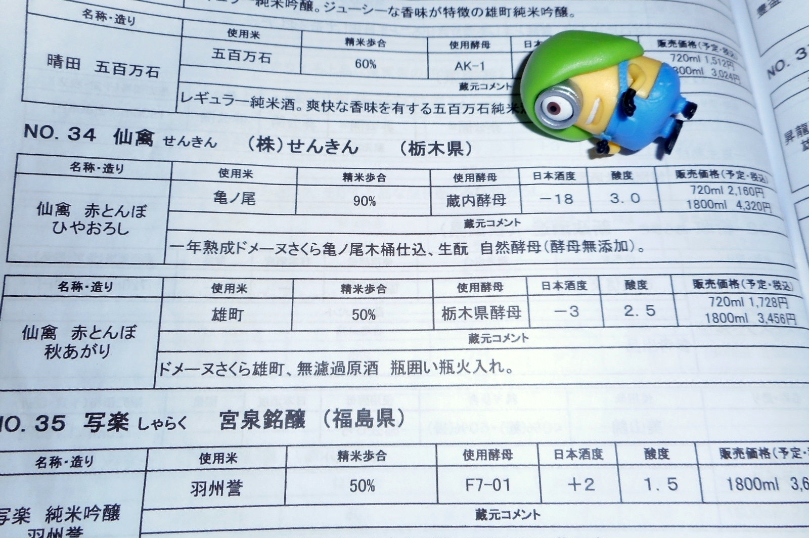 senkin_hiyaoroshi_data.jpg