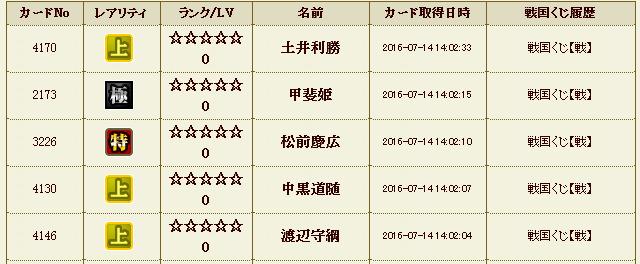 20160714140258戦国くじ履歴 - 戦国IXA