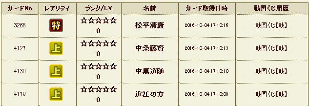 20161004171034戦国くじ履歴 - 戦国IXA