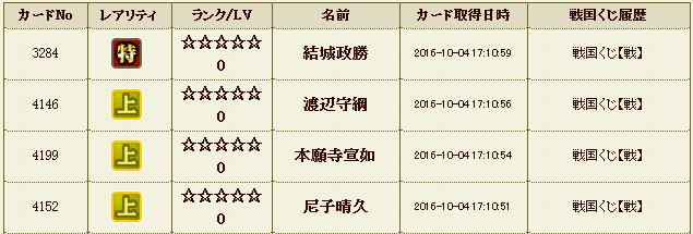 20161004171116戦国くじ履歴 - 戦国IXA