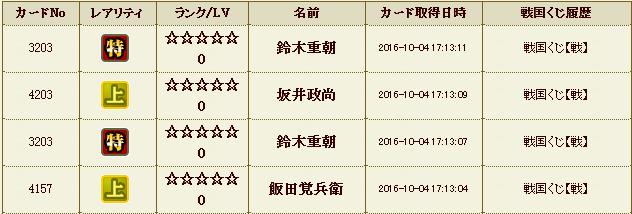 20161004171323戦国くじ履歴 - 戦国IXA