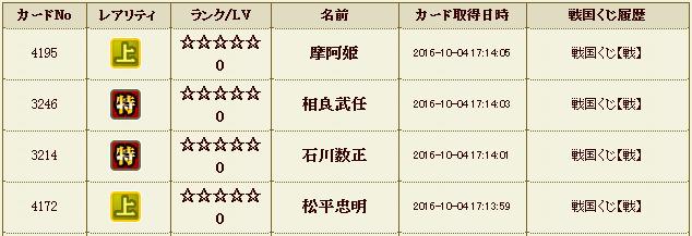 20161004171418戦国くじ履歴 - 戦国IXA