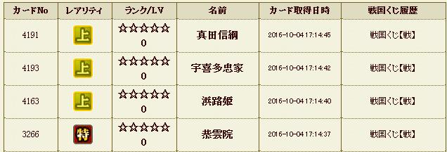 20161004171457戦国くじ履歴 - 戦国IXA