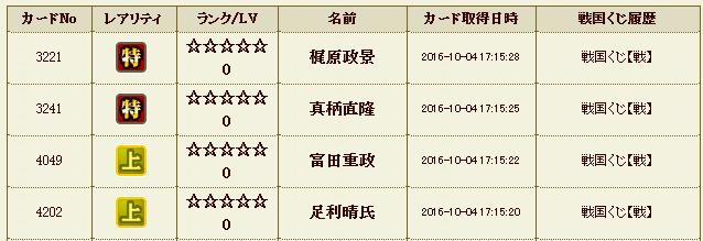 20161004171544戦国くじ履歴 - 戦国IXA