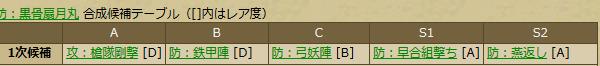 20161018160611BushoCard-2130佐竹義宣 - 戦国IXA Wiki