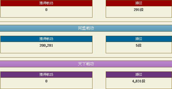 20161026101216報告書 - 戦国IXA
