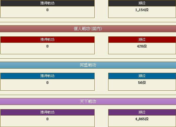 20161026101313報告書 - 戦国IXA