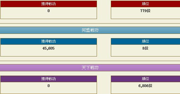 20161026101430報告書 - 戦国IXA
