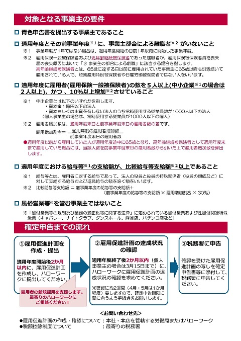 20160401雇用促進税制-2