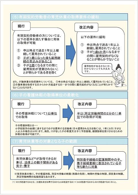 20160613 育児・介護休業法が改正されます!(リーフ)-3