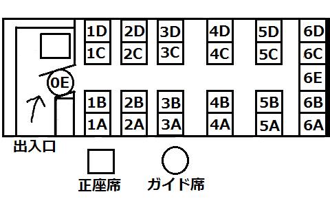TNKメルファ1号車座席表
