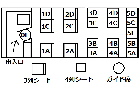 TNKメルファ3号車座席表