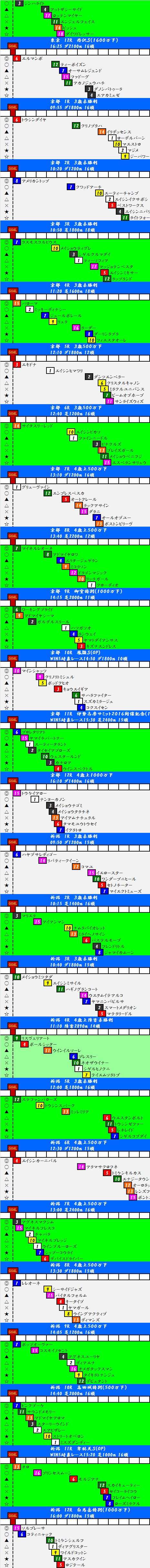 2016052202.png