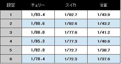 blood2-koyaku3.jpg