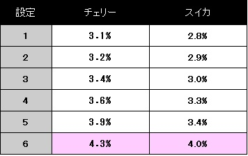 blood2-setteisa-doujiseiritu.jpg