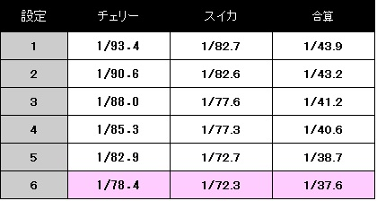 blood2-setteisa-koyaku1.jpg