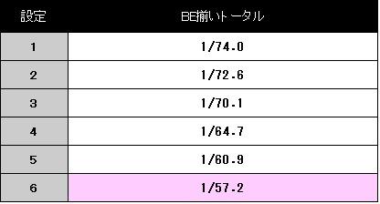 blood2-setteisa-koyaku2.jpg