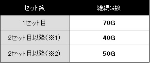 codeg2-zero-2.jpg