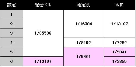 doa5-koyakukakuritu3.jpg