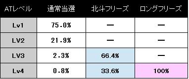 hokutoshura-ATkaiseki2.jpg
