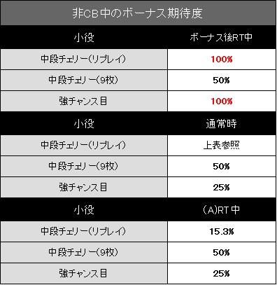 hokutoshura-doujitousen2.jpg