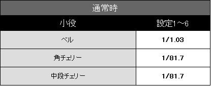 hokutoshura-koyakukakuritu10-1020.jpg