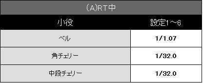 hokutoshura-koyakukakuritu11-1020.jpg