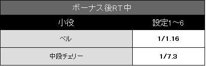 hokutoshura-koyakukakuritu12-1020.jpg