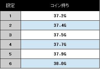 hokutoshura-koyakukakuritu4.jpg