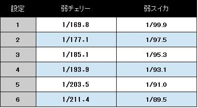 hokutoshura-koyakukakuritu5-1020.jpg