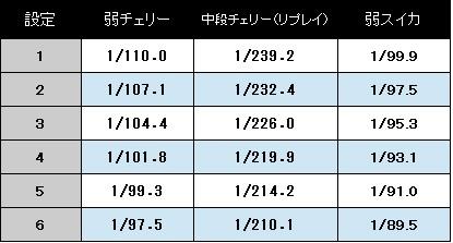 hokutoshura-koyakukakuritu6-1020.jpg