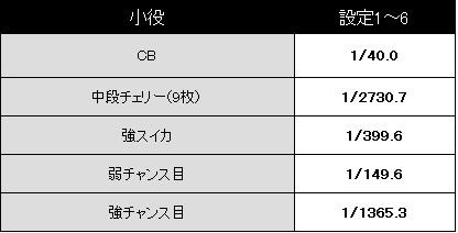 hokutoshura-koyakukakuritu7-1020.jpg