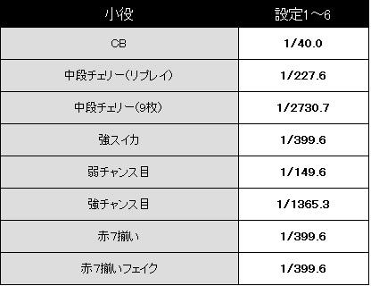hokutoshura-koyakukakuritu8-1020.jpg
