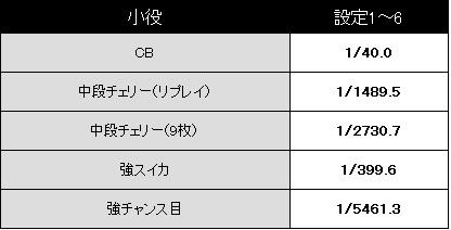 hokutoshura-koyakukakuritu9-1020.jpg