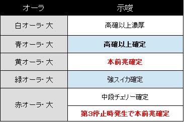 hokutoshura-mode-sisa6.jpg