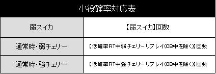 hokutoshura-mysurotaiouhyou.jpg
