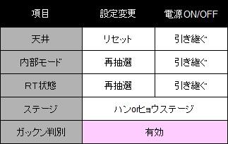 hokutoshura-reset-kaiseki.jpg