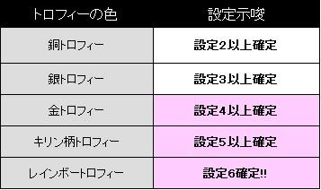 hokutoshura-setteikakutei4.jpg