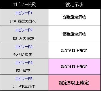 hokutoshura-setteikakutei7.jpg