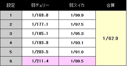 hokutoshura-setteisa-koyakukakuritu3-1020.jpg