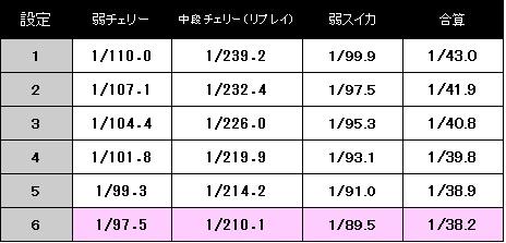 hokutoshura-setteisa-koyakukakuritu4-1020.jpg