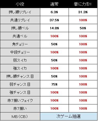 hokutoshura-sinkenshoubu6.jpg